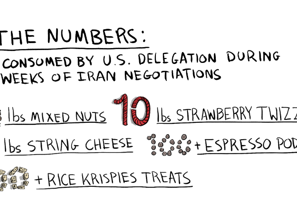 150707150434-by-the-numbers-iran-negotiations-exlarge-169_24859