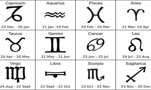 Zodiac Sign_250401