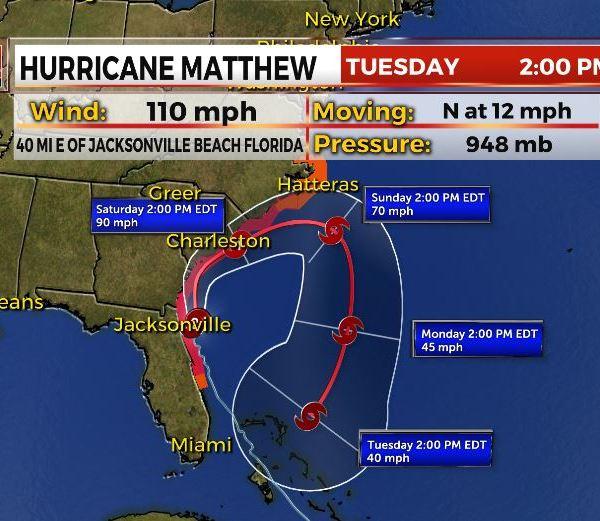 Hurricane Matthew storm track 5pm_254787