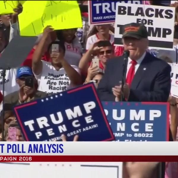 Polls Inaccurate