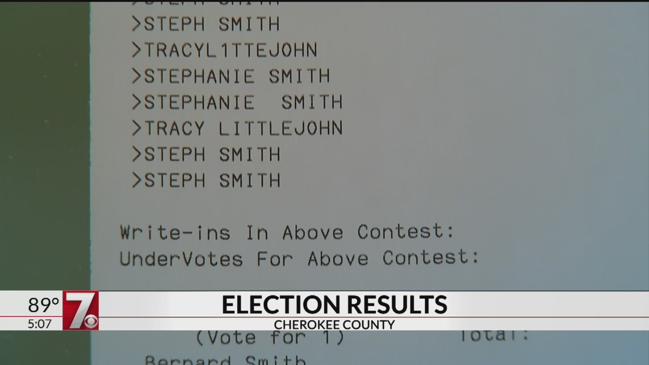 Write_in_candidate_ousts_Gaffney_City_Co_0_20180817020743
