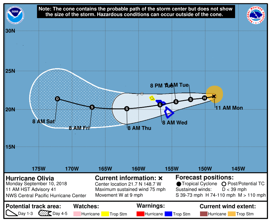 Olivia downgraded to a tropical storm as it approaches Hawaii