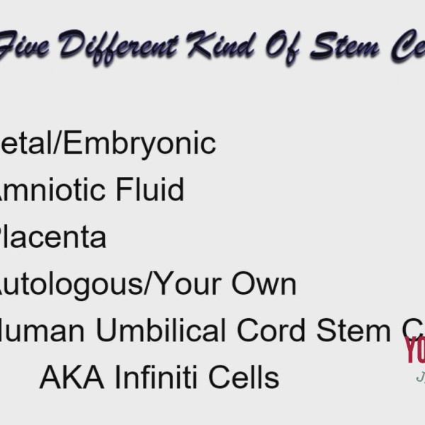 Wellness By Design - Regenerate And Heal With Stem Cells