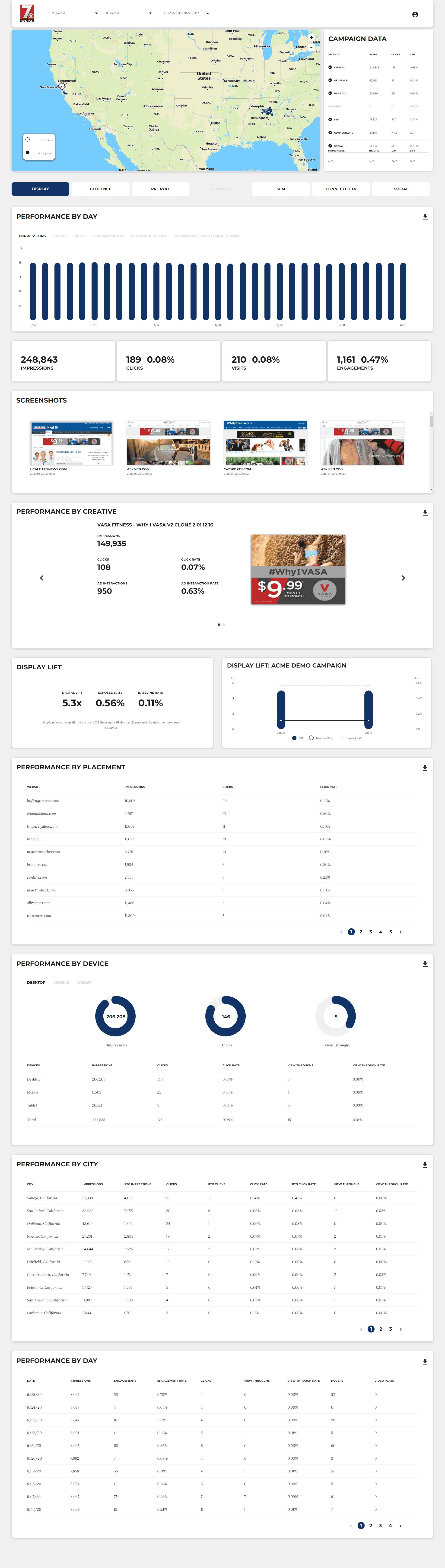 reporting dashboard