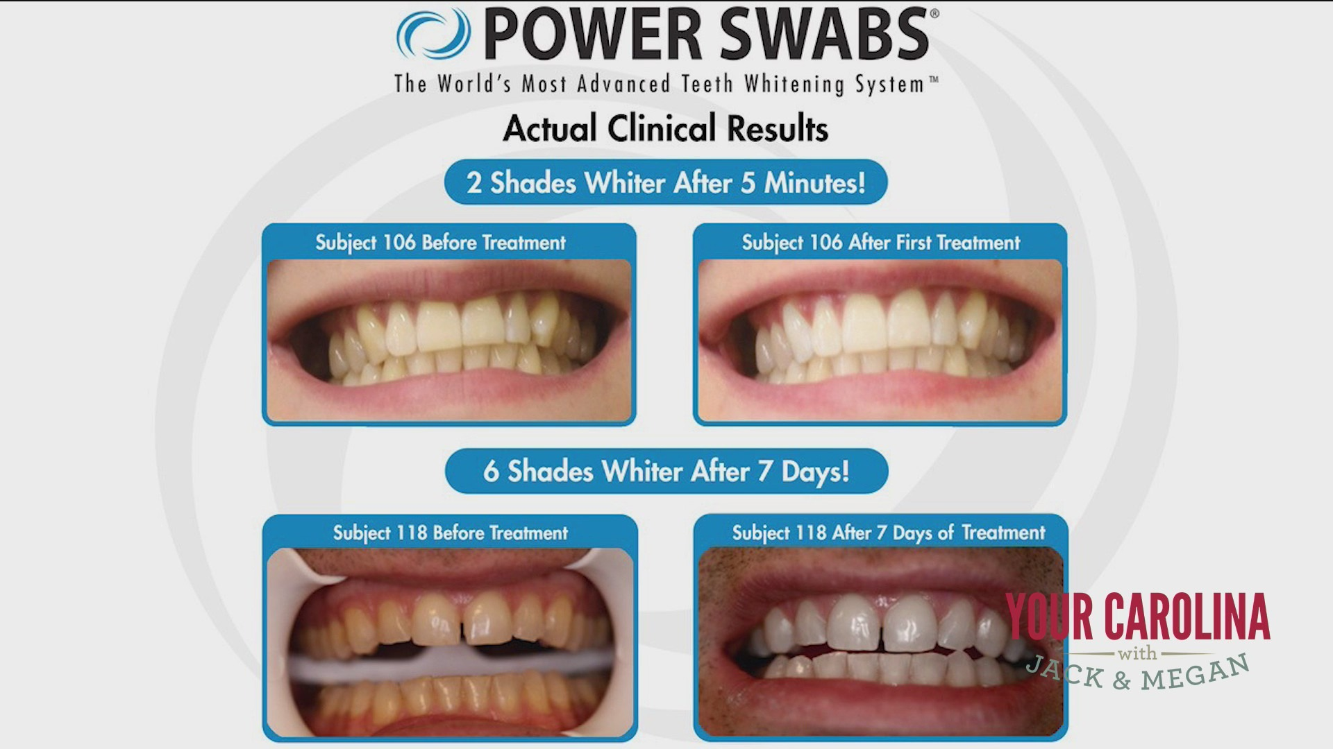 Power Swabs Fights The Toughest Stains